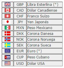 Monedas Aceptadas En Cuba
